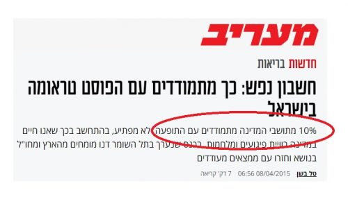 כמה ישראלים סובלים מפוסט טראומה?